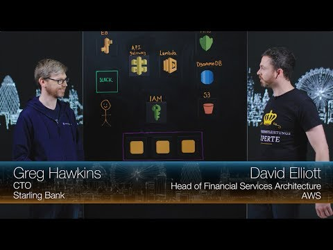 AWS | This Is My Architecture