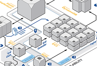 AWS-financial-grid-computing-thumb