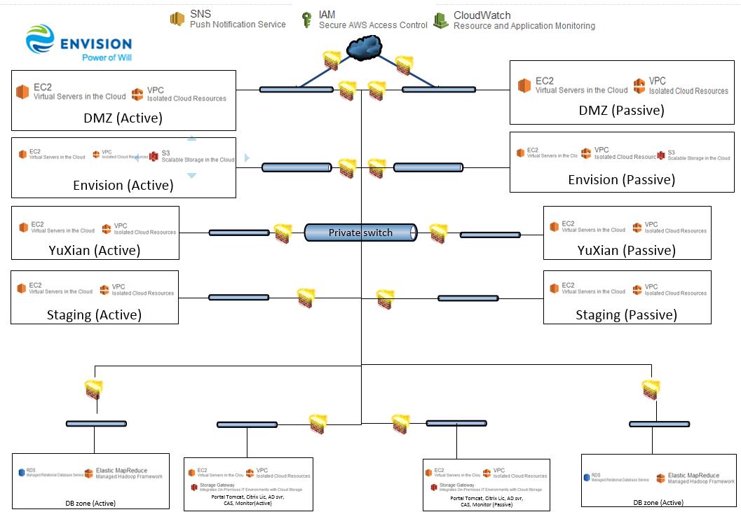 吉利远景车框架结构图