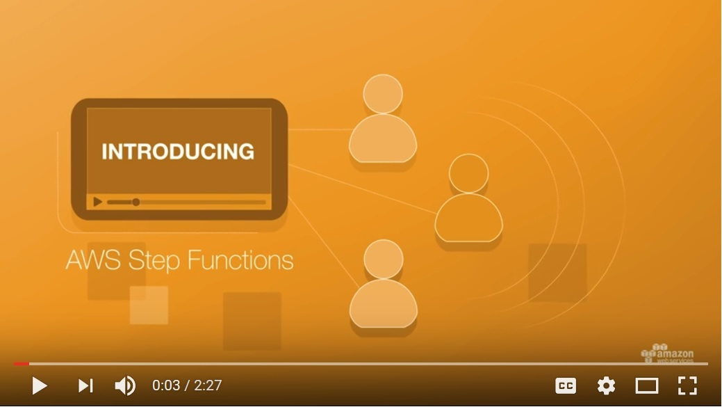 AWS Step Functions – Coordinate Microservices using Visual Workflows