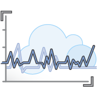 reinvent-2015-recap_cloudwatch-dashboards