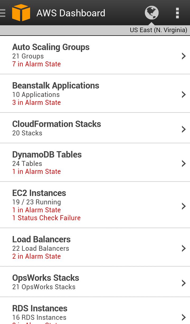 AWS Console Mobile App