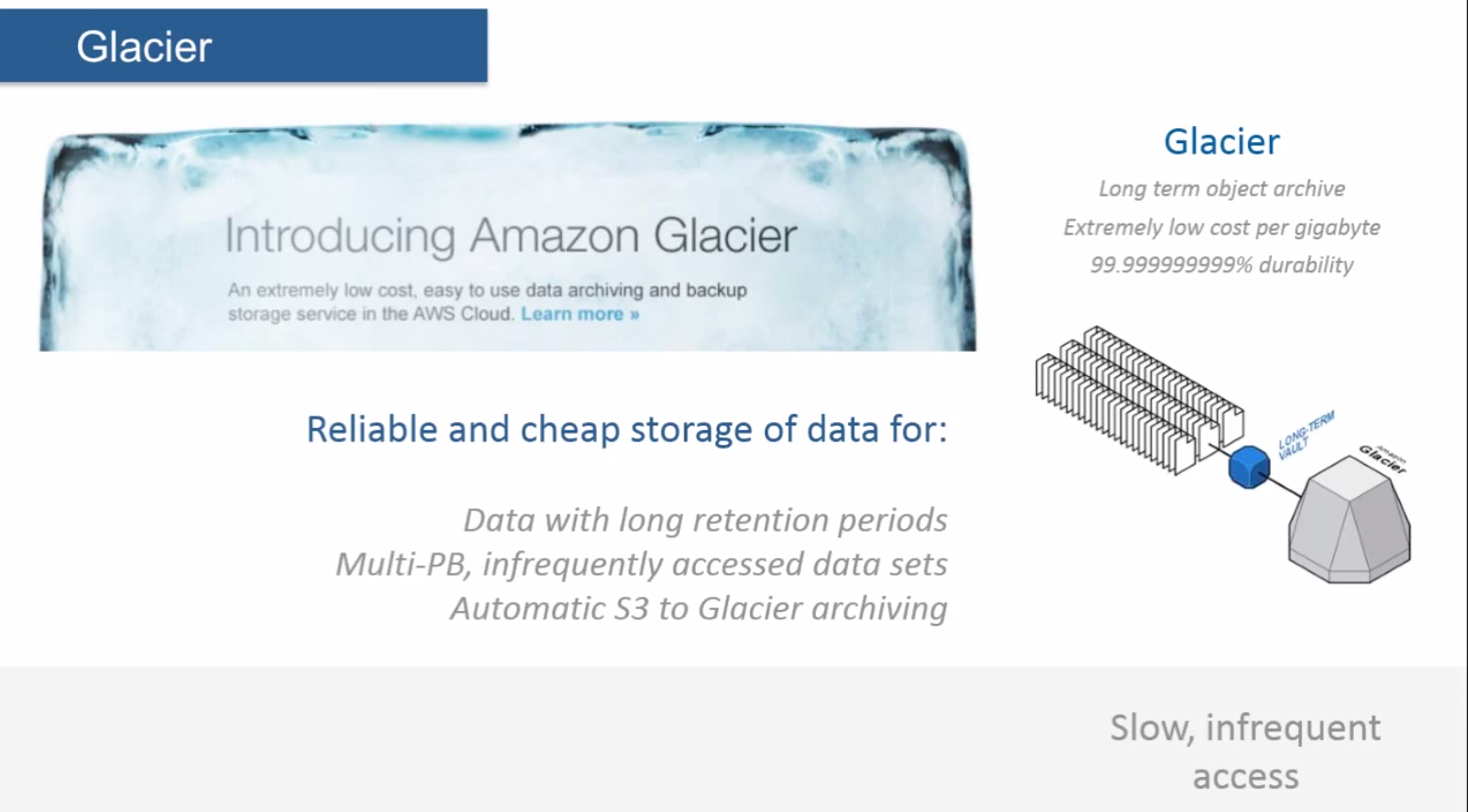 Glacier Webinar Screenshot