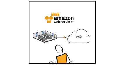 what-is-aws1