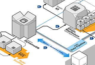 AWS-large-scale-processing-huge-data-thumb