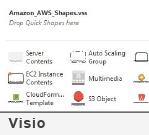 Amazon API Gateway