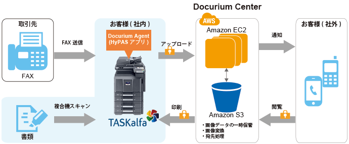jp_diagram_kyocera_document_solutions_690x285