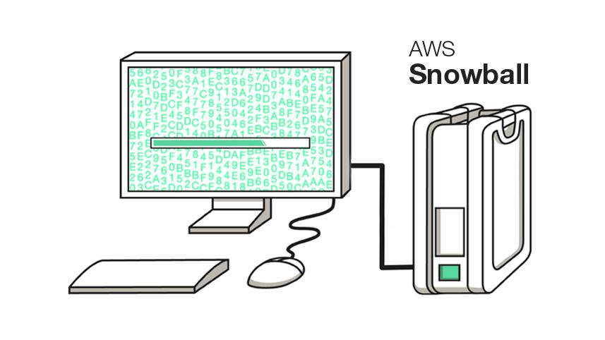 Batch Cloud Data Transfer Services - Amazon Snowball Appliance