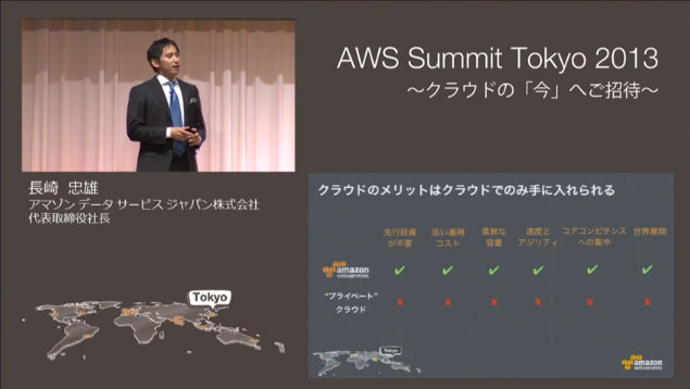 screen_summit2013-key-nagasaki