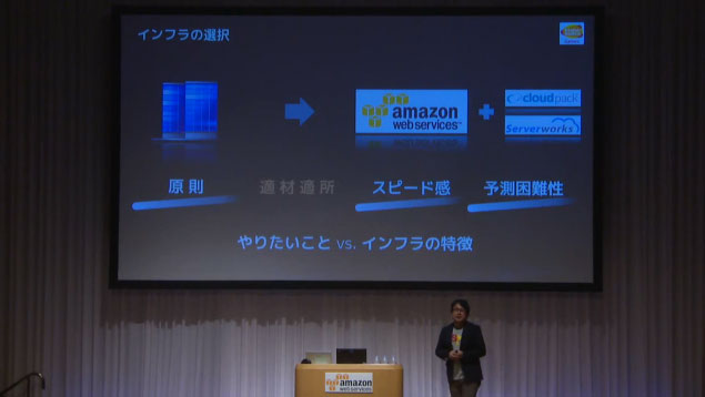 screen_summit2013-sesion-bandai-namco