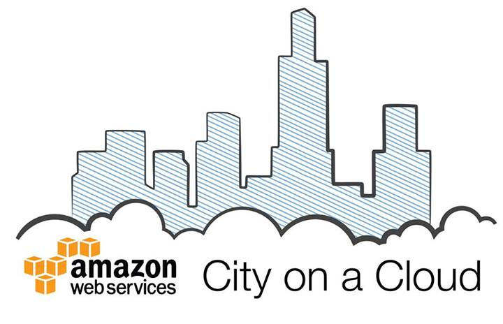 City on a Cloud Logo