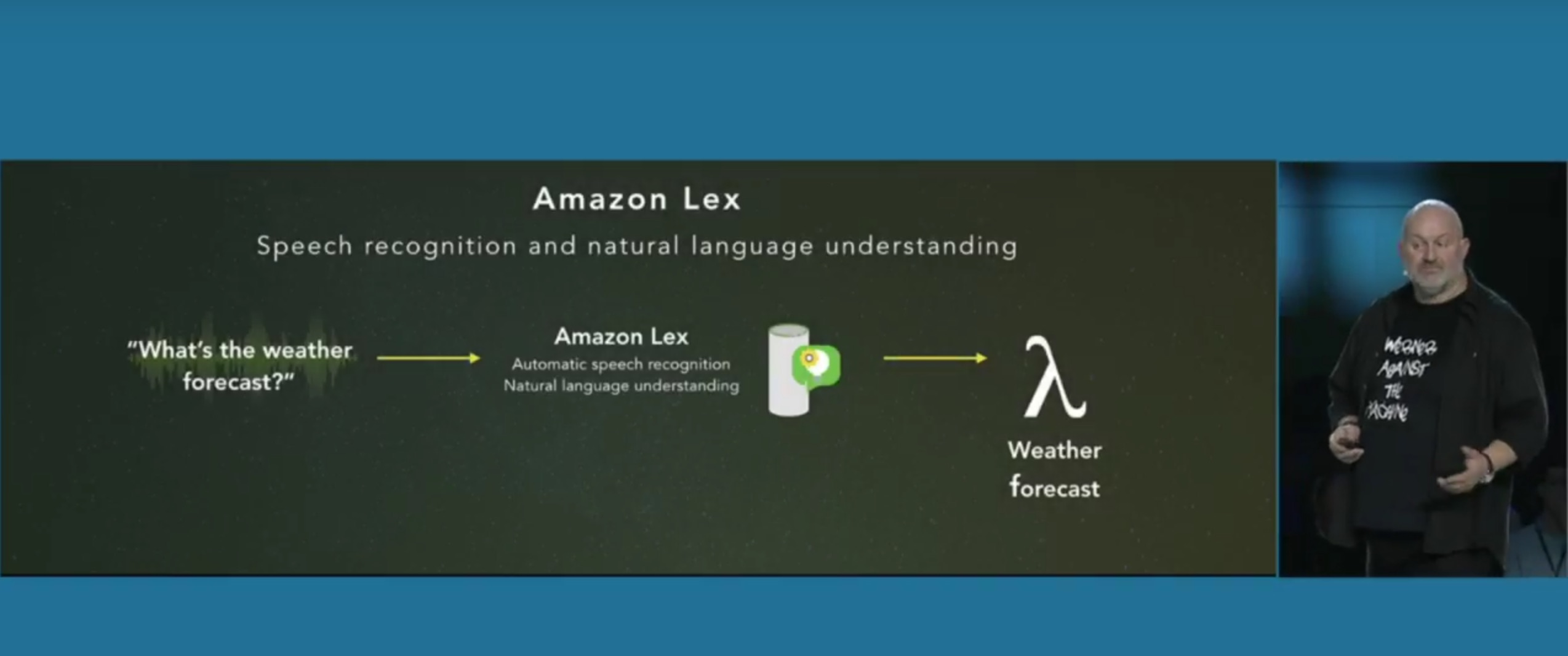 Amazon Lex now Generally Available