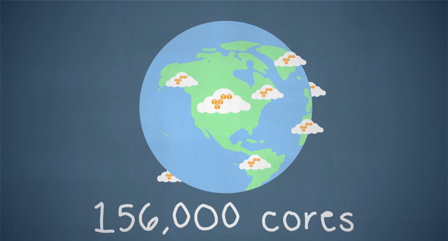 AWS | High Performance Computing - HPC Cloud Computing