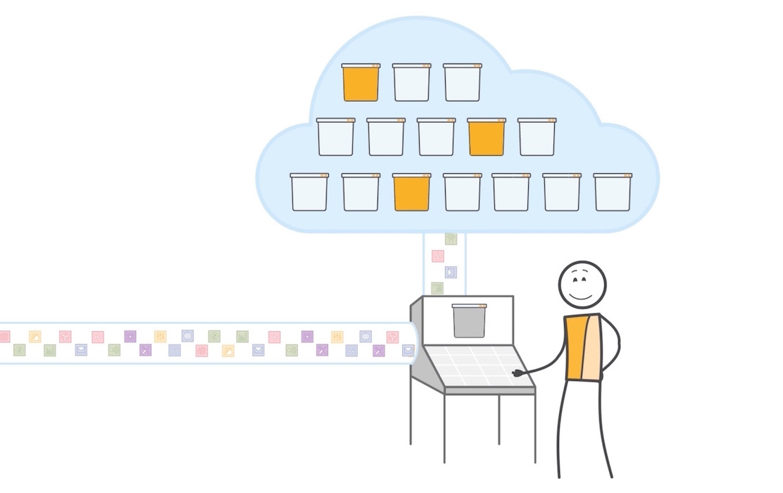 S3 Video Thumb Introduction To Amazon S3