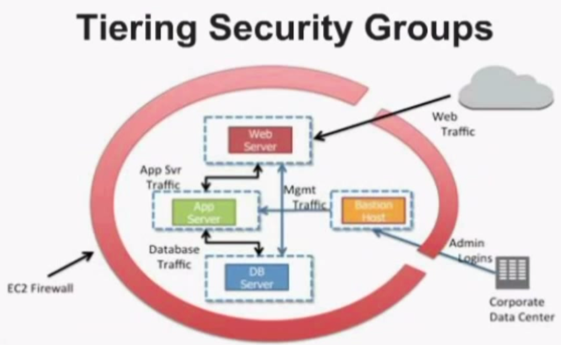 Security Webinar Screenshot