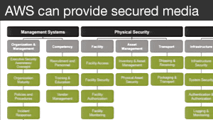 secure-infrastructure-services2